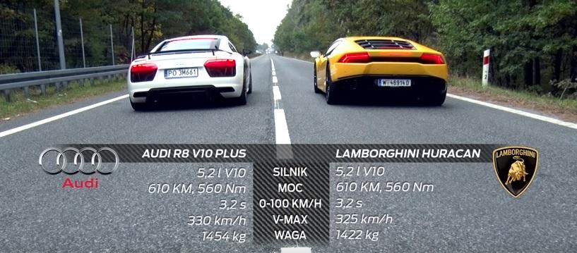Audi-R8 Lamborghini-Huracan